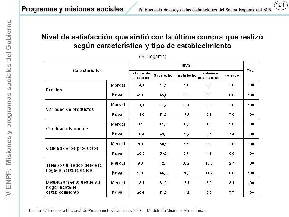 121 Programas y misiones sociales IV. Encuesta de apoyo a las estimaciones del Sector Hogares del SCN.