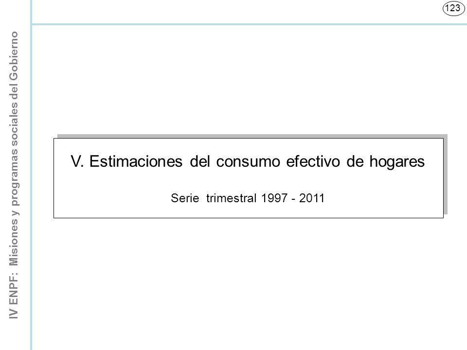 V. Estimaciones del consumo efectivo de hogares