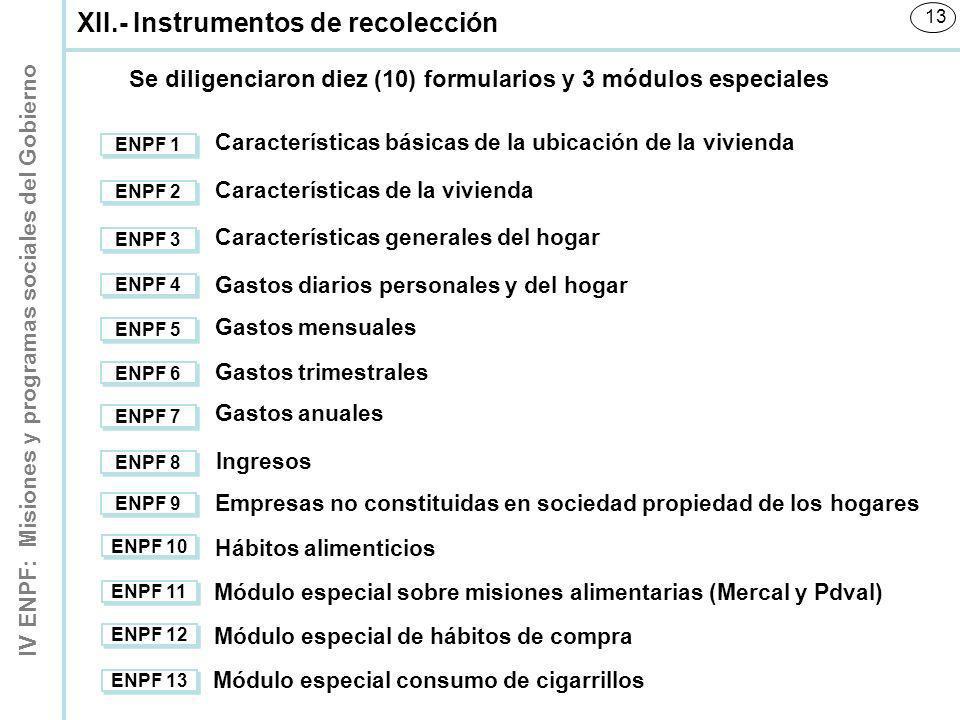 XII.- Instrumentos de recolección