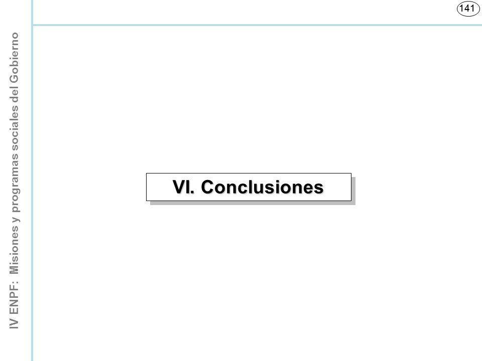 141 VI. Conclusiones