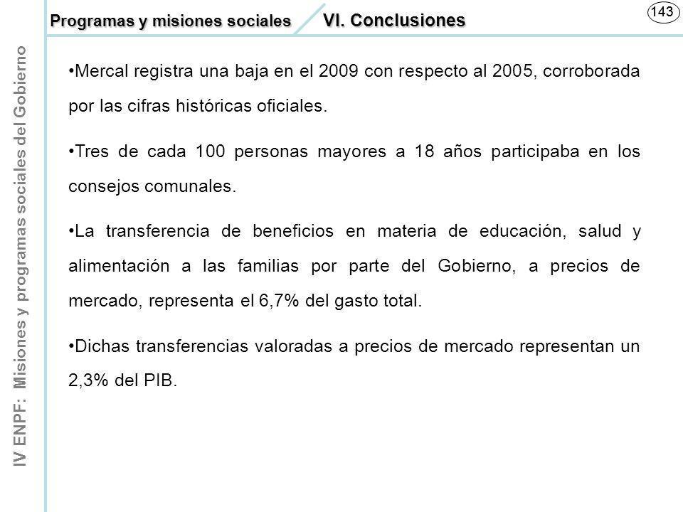 143 Programas y misiones sociales VI. Conclusiones.
