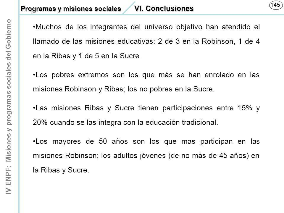 145 Programas y misiones sociales VI. Conclusiones.