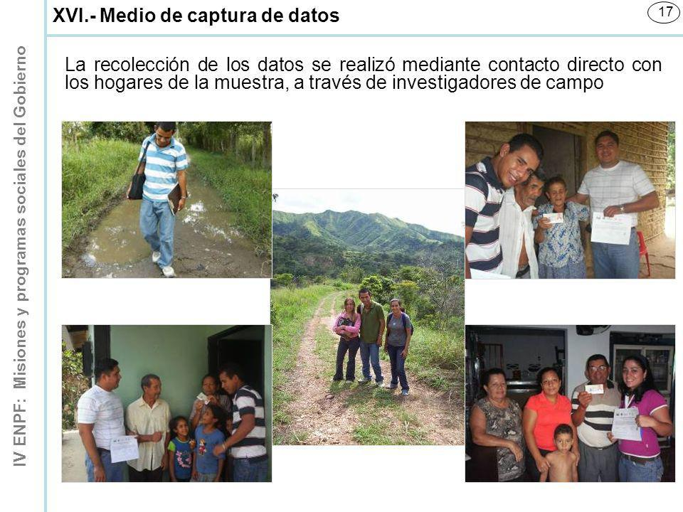 XVI.- Medio de captura de datos