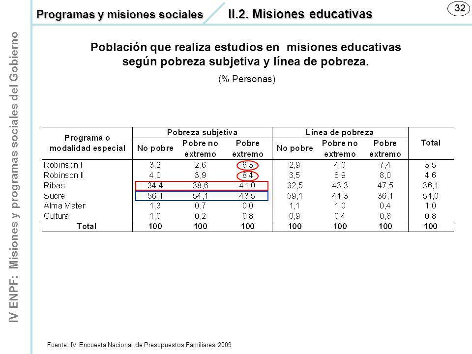 Población que realiza estudios en misiones educativas