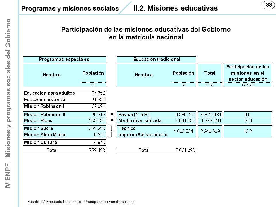 Programas y misiones sociales II.2. Misiones educativas