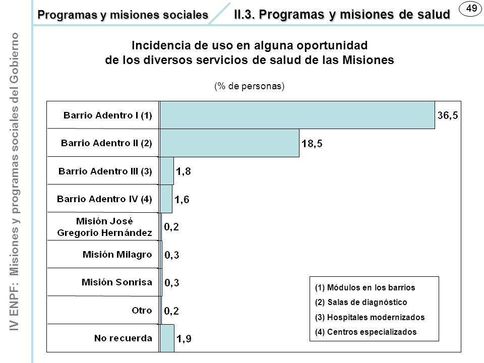 49 49. Programas y misiones sociales II.3. Programas y misiones de salud.