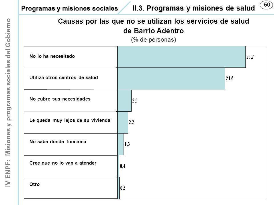 50 50. 50. 50. Programas y misiones sociales II.3. Programas y misiones de salud.