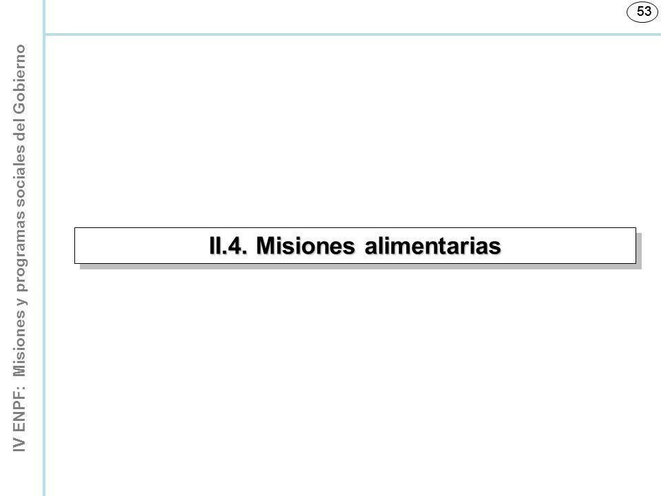 II.4. Misiones alimentarias