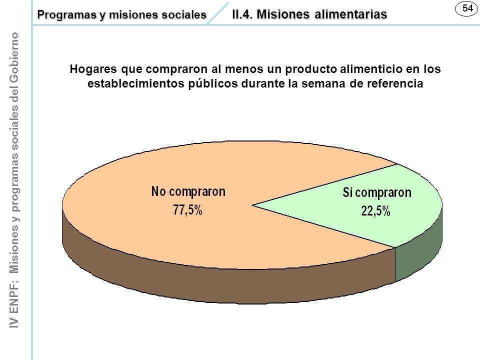 54 54. Programas y misiones sociales II.4. Misiones alimentarias.