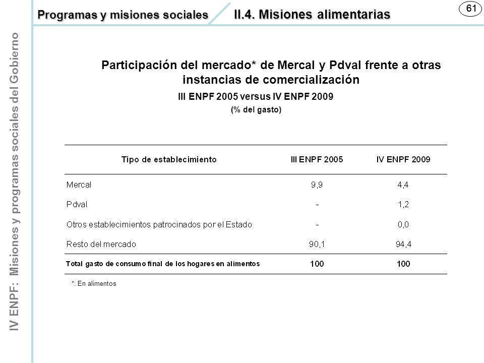 61 61. Programas y misiones sociales II.4. Misiones alimentarias.