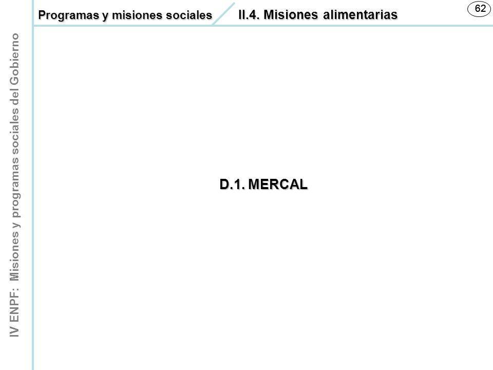 D.1. MERCAL Programas y misiones sociales II.4. Misiones alimentarias