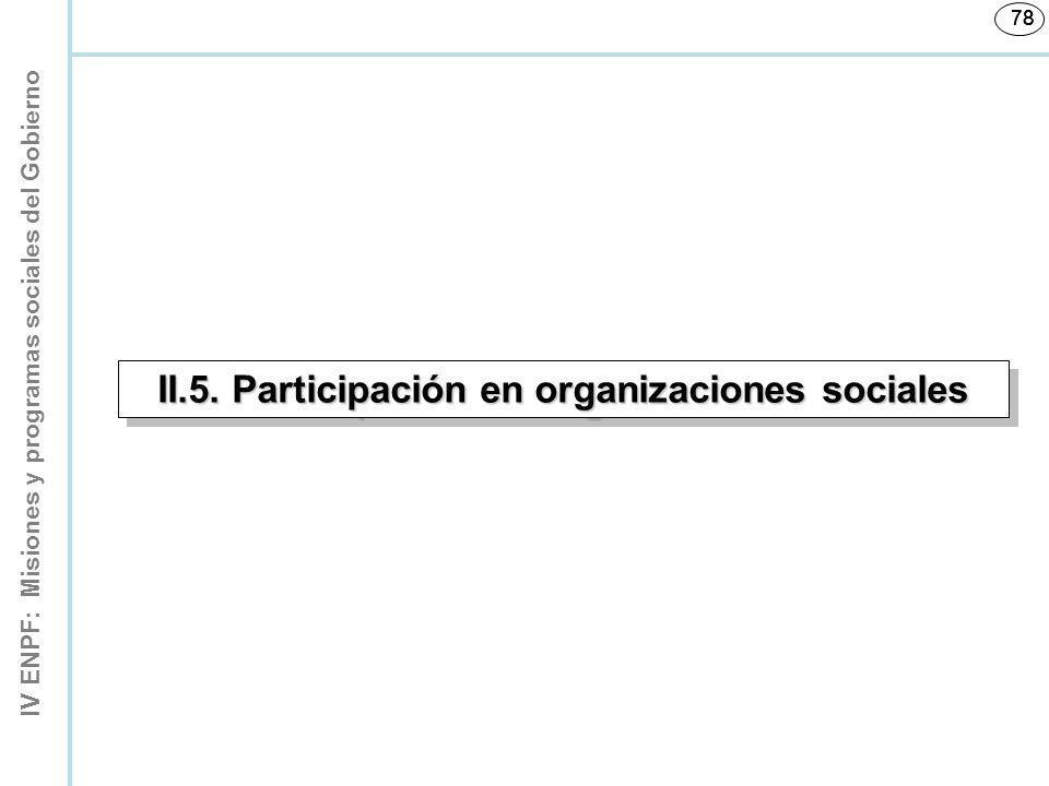 II.5. Participación en organizaciones sociales