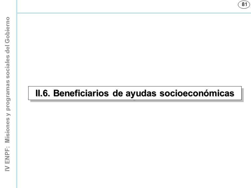 II.6. Beneficiarios de ayudas socioeconómicas