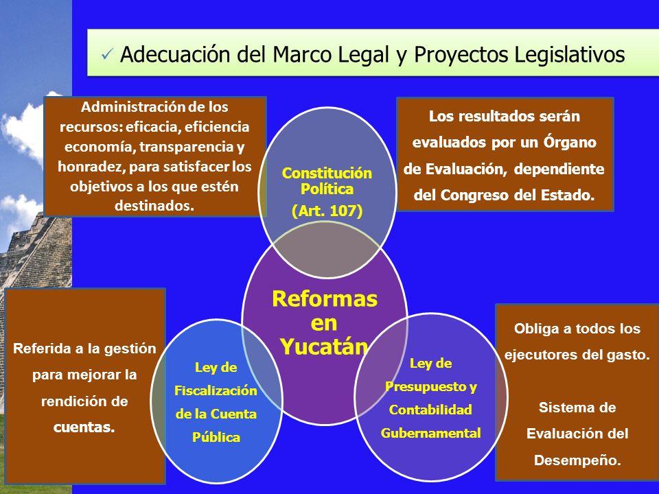 Adecuación del Marco Legal y Proyectos Legislativos