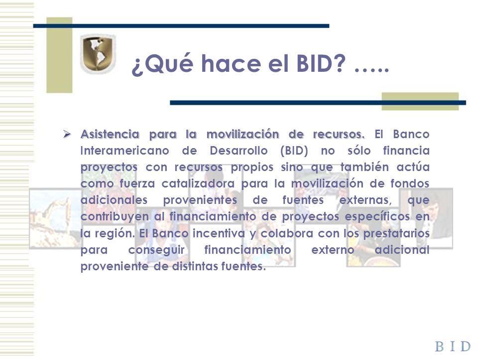 ¿Qué hace el BID …..