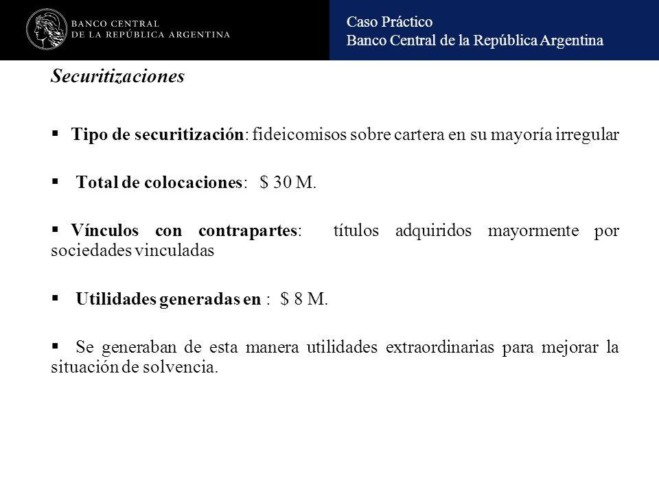 Securitizaciones Tipo de securitización: fideicomisos sobre cartera en su mayoría irregular. Total de colocaciones: $ 30 M.