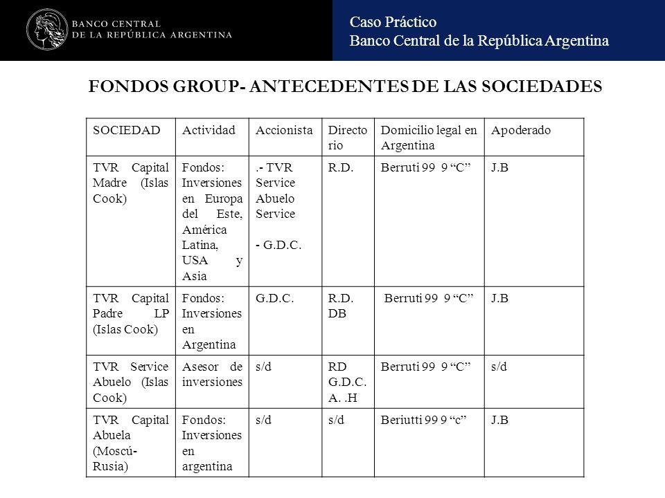 FONDOS GROUP- ANTECEDENTES DE LAS SOCIEDADES