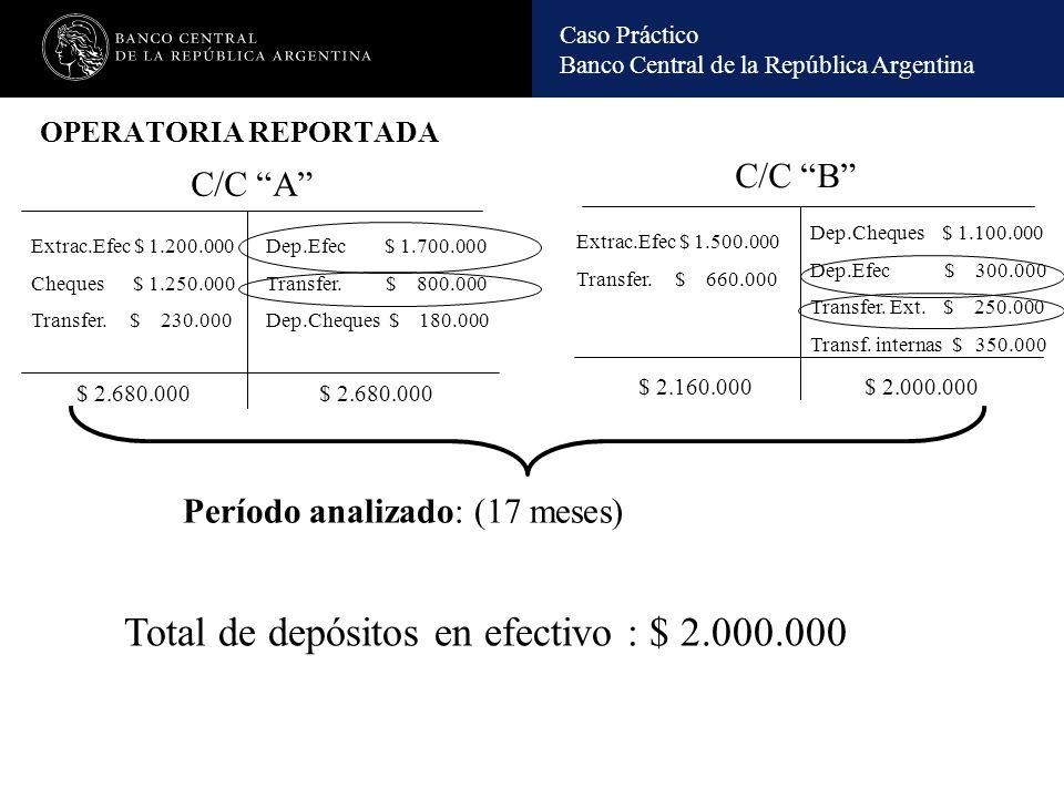 Total de depósitos en efectivo : $ 2.000.000