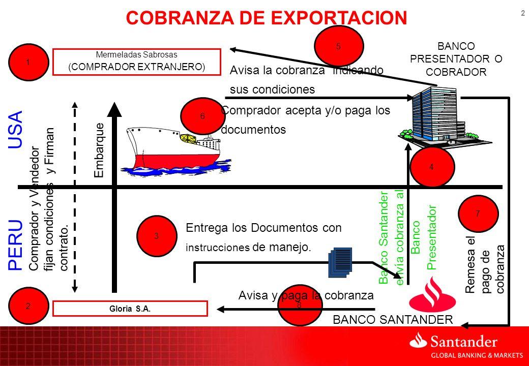 COBRANZA DE IMPORTACION