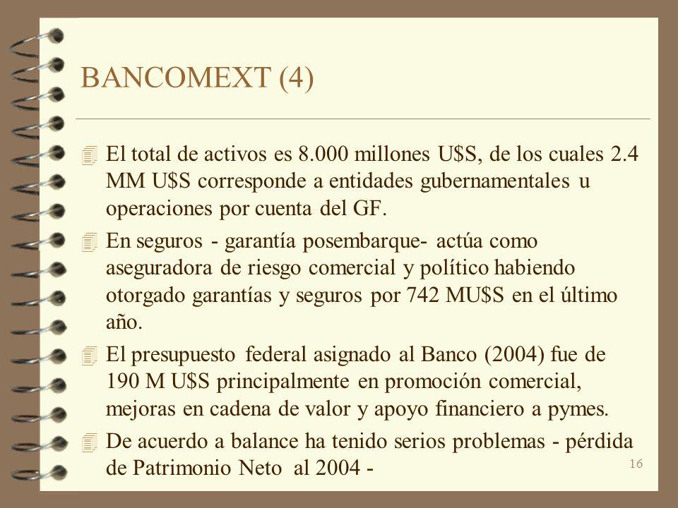 BANCOMEXT (4)