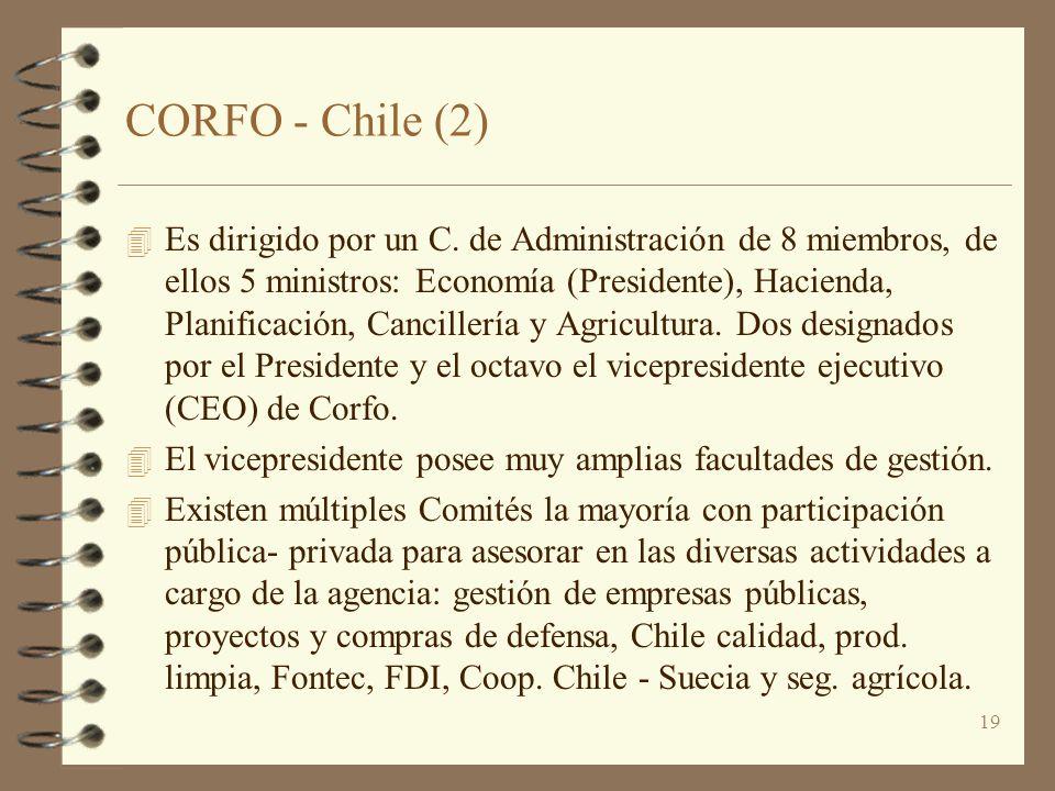 CORFO - Chile (2)