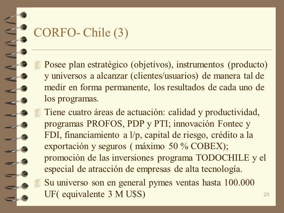 CORFO- Chile (3)