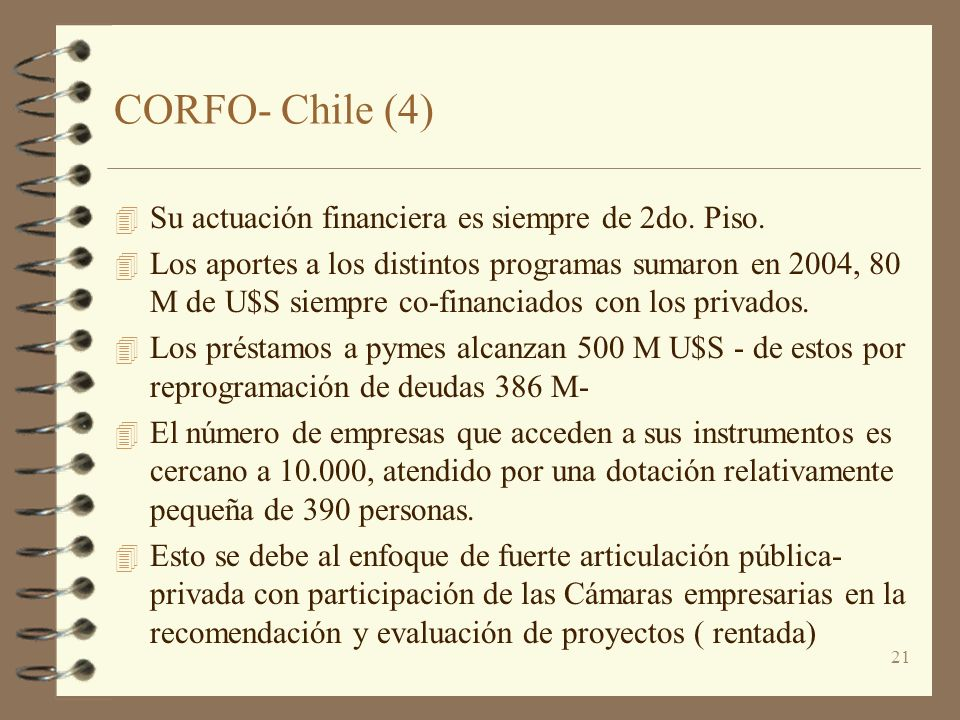 CORFO- Chile (4) Su actuación financiera es siempre de 2do. Piso.