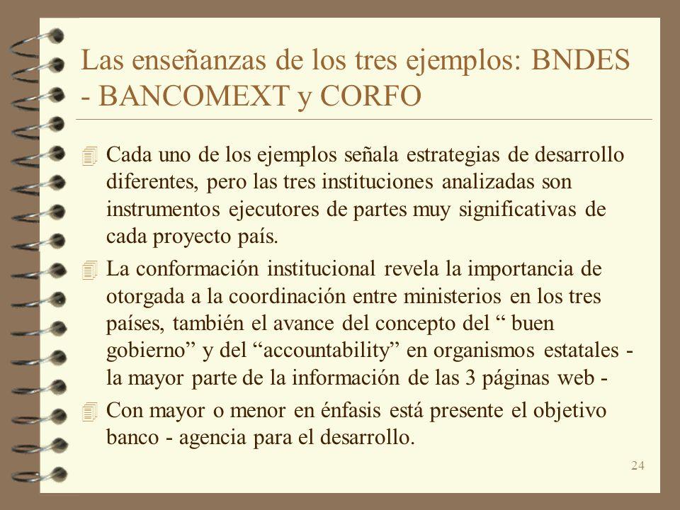 Las enseñanzas de los tres ejemplos: BNDES - BANCOMEXT y CORFO