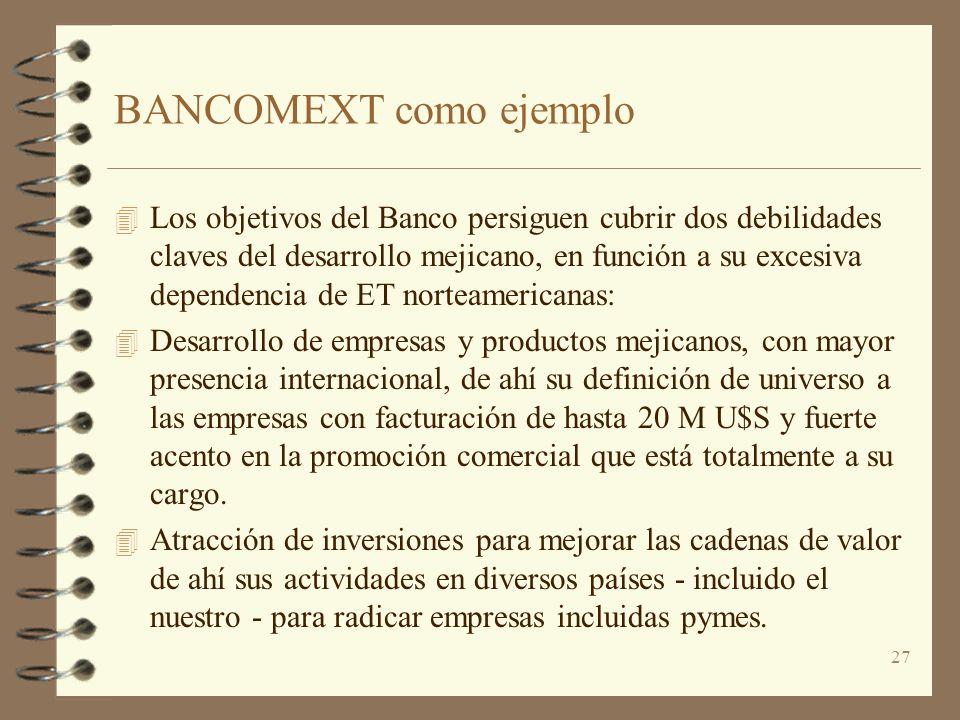 BANCOMEXT como ejemplo