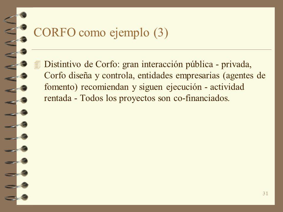 CORFO como ejemplo (3)