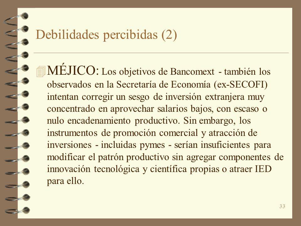 Debilidades percibidas (2)