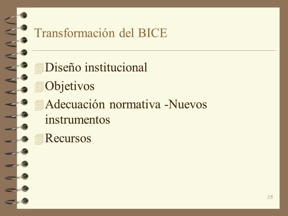 Transformación del BICE