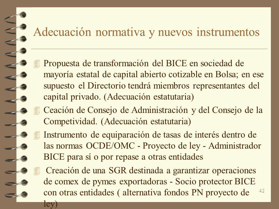 Adecuación normativa y nuevos instrumentos