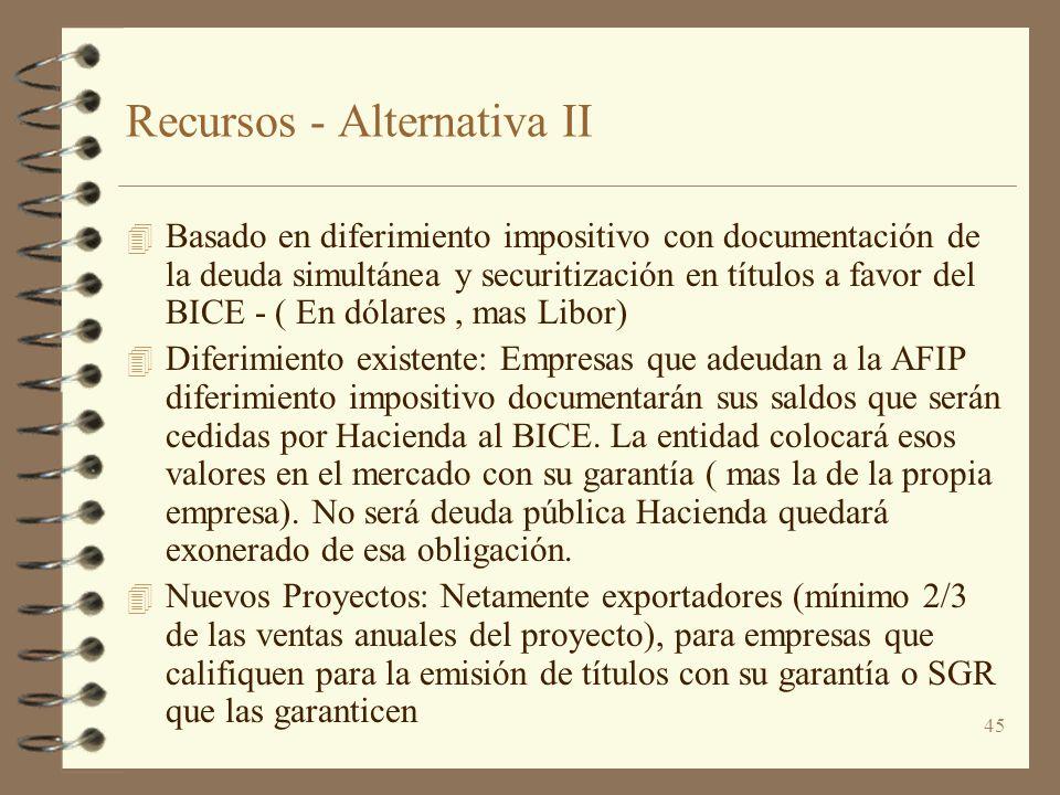 Recursos - Alternativa II
