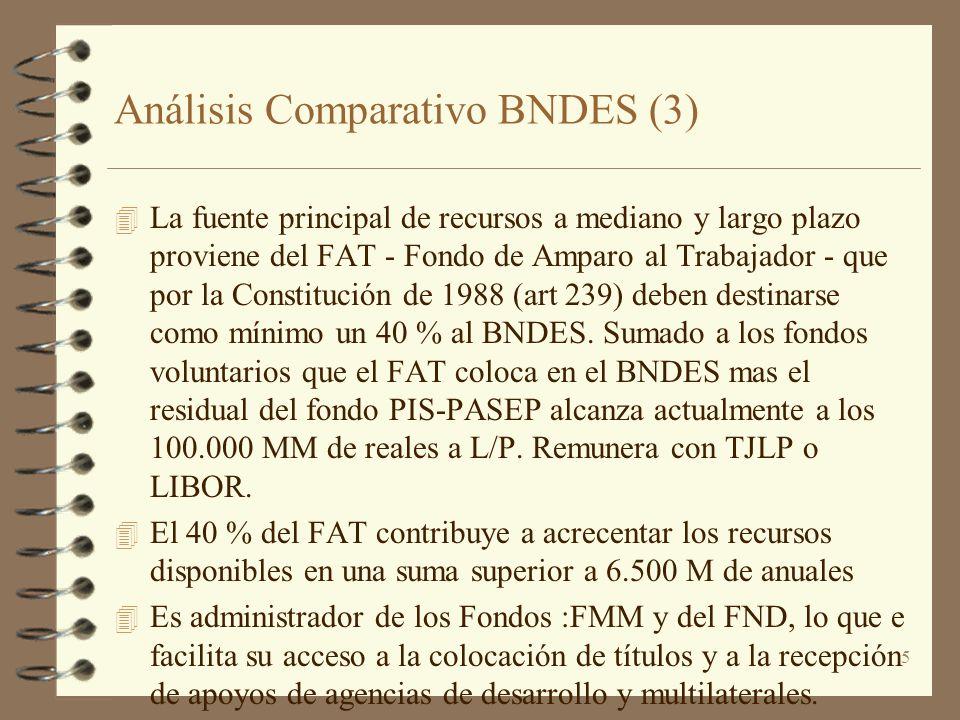 Análisis Comparativo BNDES (3)