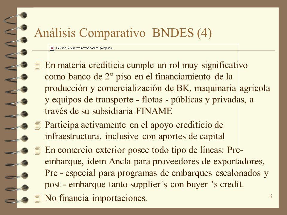 Análisis Comparativo BNDES (4)