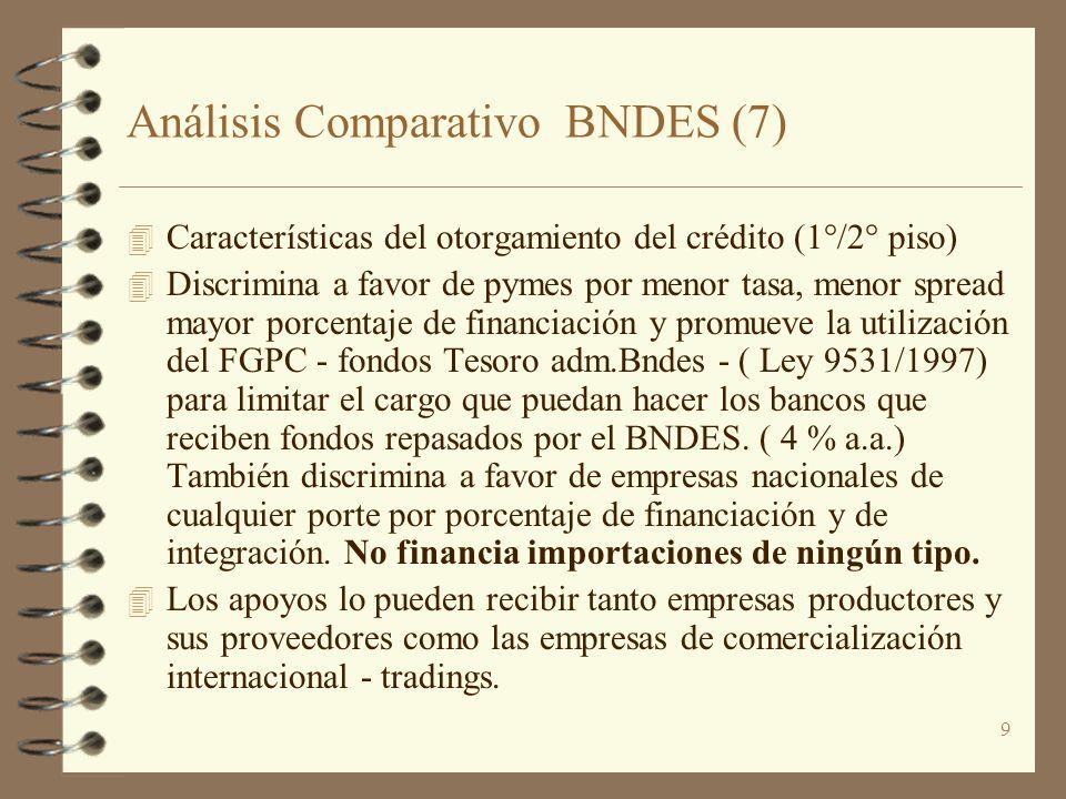 Análisis Comparativo BNDES (7)