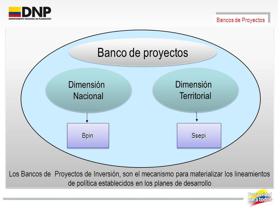 Banco de proyectos Dimensión Nacional Dimensión Territorial