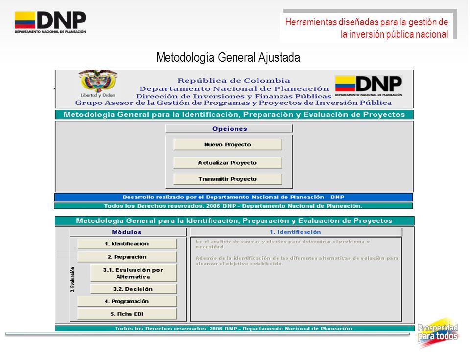 Metodología General Ajustada