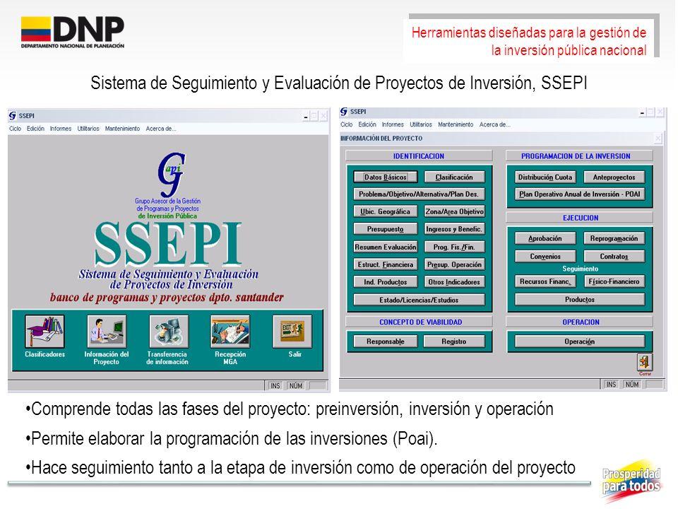 Sistema de Seguimiento y Evaluación de Proyectos de Inversión, SSEPI