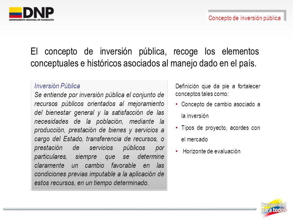 Concepto de inversión pública