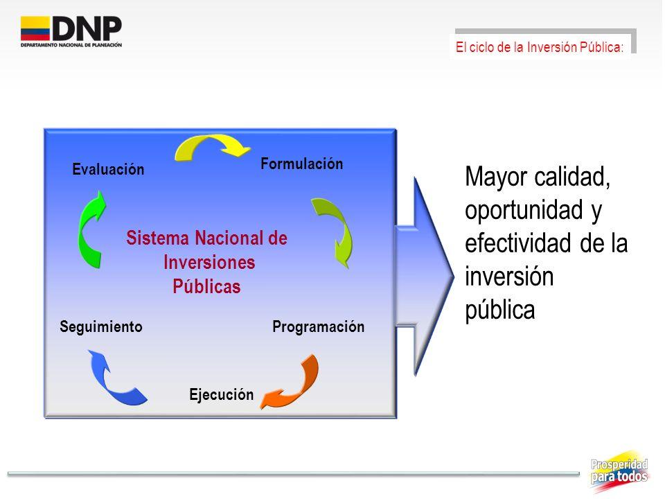 Mayor calidad, oportunidad y efectividad de la inversión pública