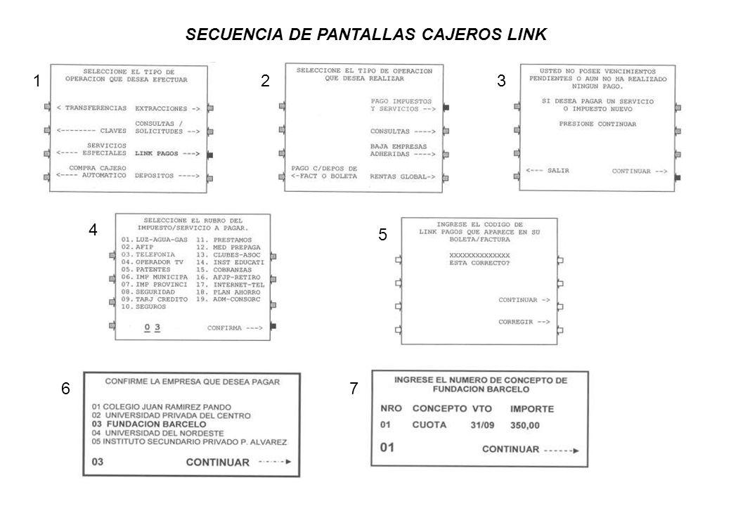 SECUENCIA DE PANTALLAS CAJEROS LINK
