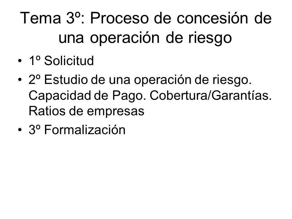 Tema 3º: Proceso de concesión de una operación de riesgo