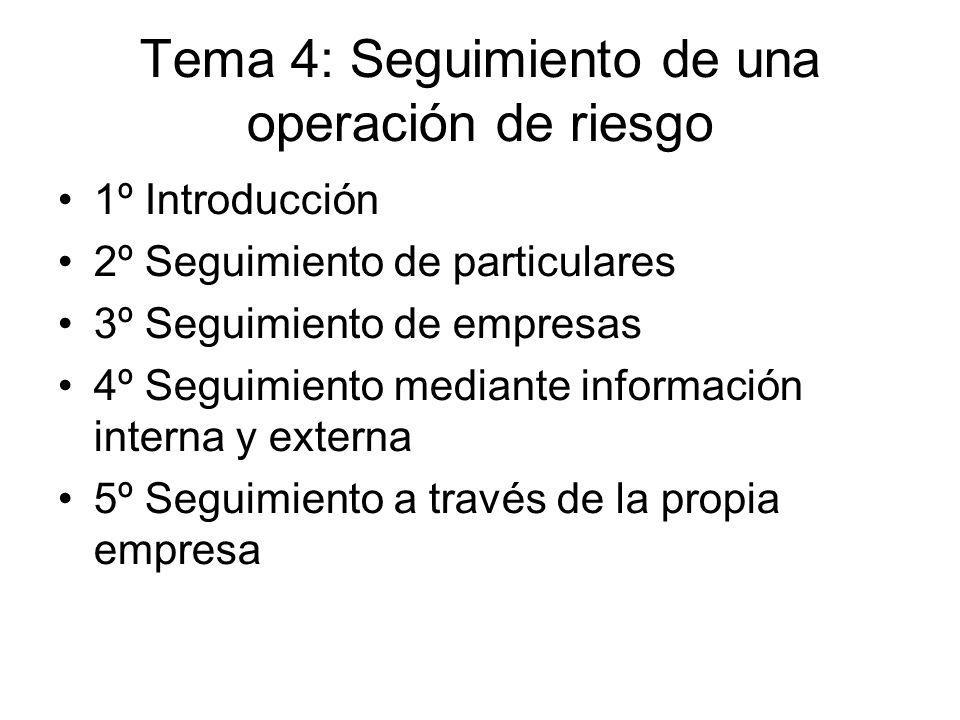 Tema 4: Seguimiento de una operación de riesgo