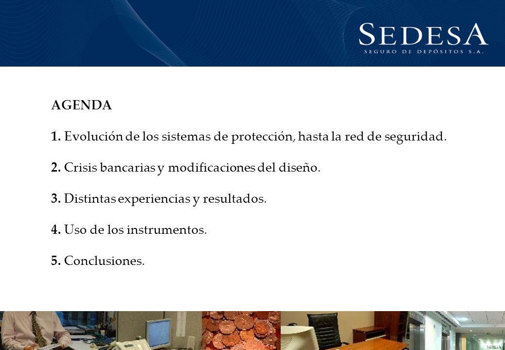 AGENDA 1. Evolución de los sistemas de protección, hasta la red de seguridad. 2. Crisis bancarias y modificaciones del diseño.