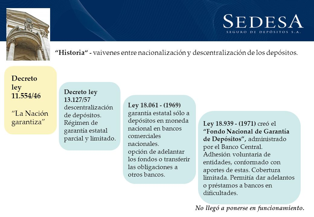 Decreto ley 11.554/46 La Nación garantiza