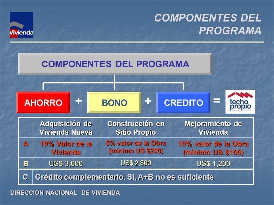 + + = COMPONENTES DEL PROGRAMA COMPONENTES DEL PROGRAMA AHORRO BONO