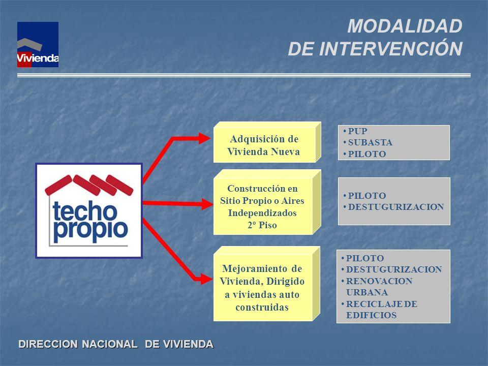 MODALIDAD DE INTERVENCIÓN Adquisición de Vivienda Nueva