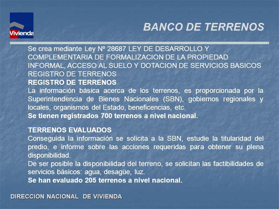 BANCO DE TERRENOS